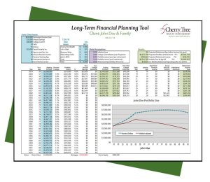 CTW One Page Financial Plan Sample