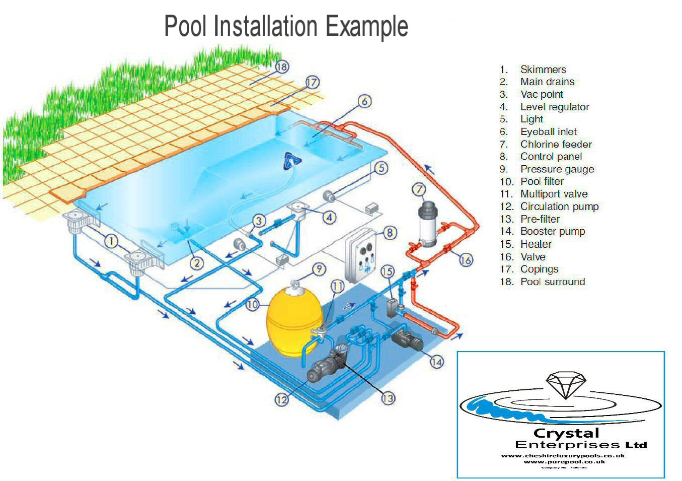 swimming pool electrical wiring diagram thermostat honeywell examples free engine image for user
