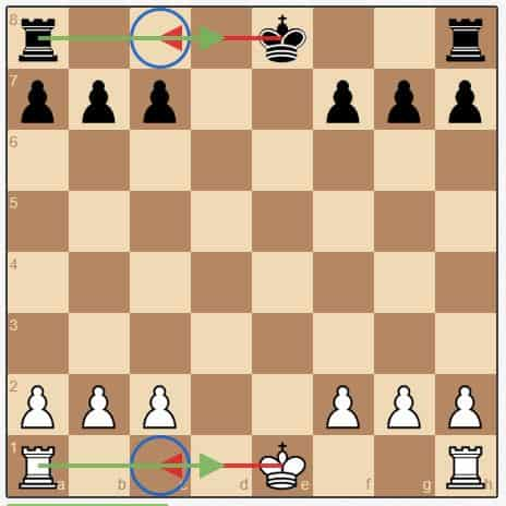 How to castle in chess: Queen-side castling