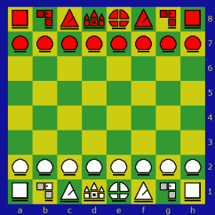 Chess Board Setup Diagram Simple Of Meiosis Trappist-1