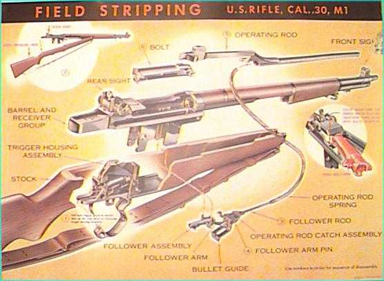 m1 rifle diagram home wiring diagrams light switch garand instructional chart field stripping