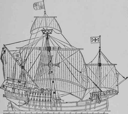 One secret: Popular mechanics model boat plans Info