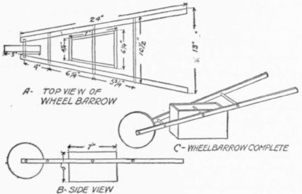 Making Wood Handrails, Wheelbarrow Plans