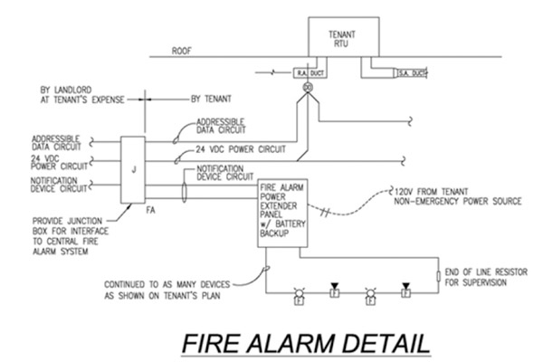 Wiring Diagram For Conventional Fire Alarm System - Wiring Diagram