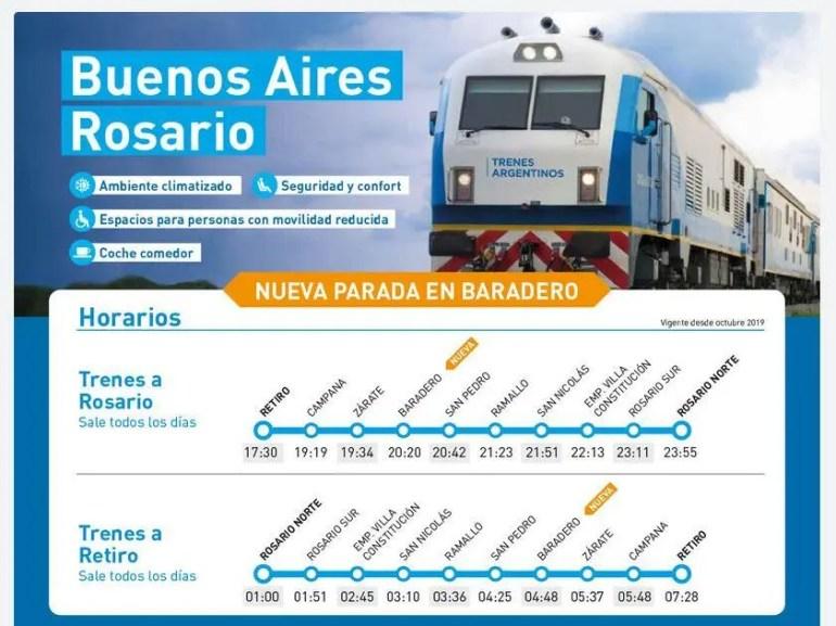 Trenes de Rosario a Retiro