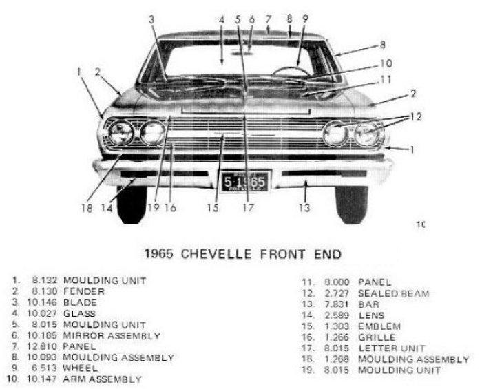 1965 Chevelle Body Moldings