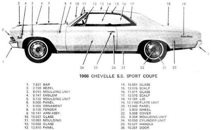1966 Chevelle Body Moldings