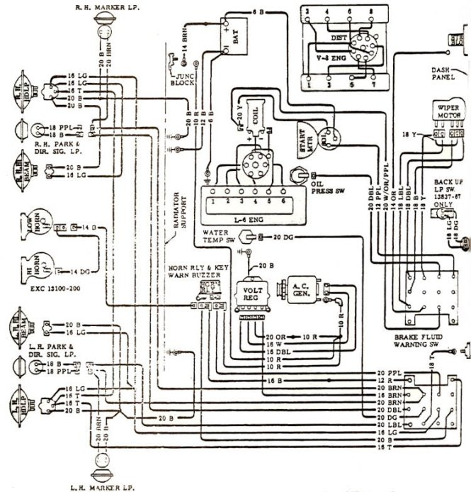 72 chevelle wiring diagram wiring diagram chevelle wire harness wiring diagrams