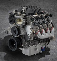 lsa crate engine race chevrolet performancerhchevrolet 5 3 chevy engine internal diagram at innovatehouston  [ 2500 x 1000 Pixel ]