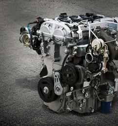 rear engine diagram 3800 v6 engine [ 2500 x 1000 Pixel ]