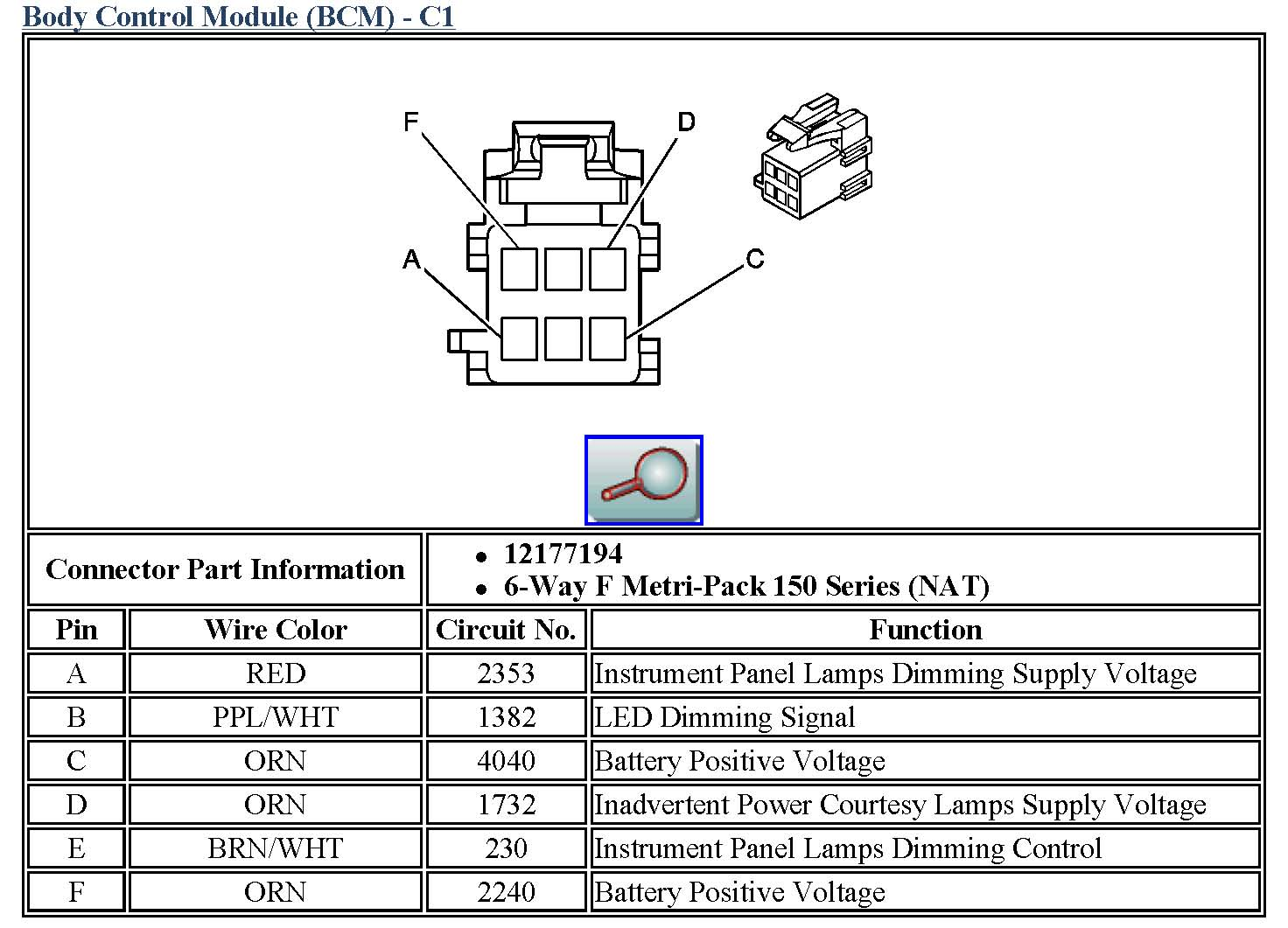 hight resolution of bcm basics 101 03 06 2006 pt cruiser fuse diagram 2006 chevy suburban fuse box diagram