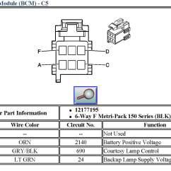Vs Bcm Wiring Diagram Uml Class To Java Code Basics 101 03 06