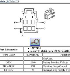 bcm basics 101 03 06 avalanche body control module location on 03 gmc yukon wiring diagram [ 1472 x 990 Pixel ]