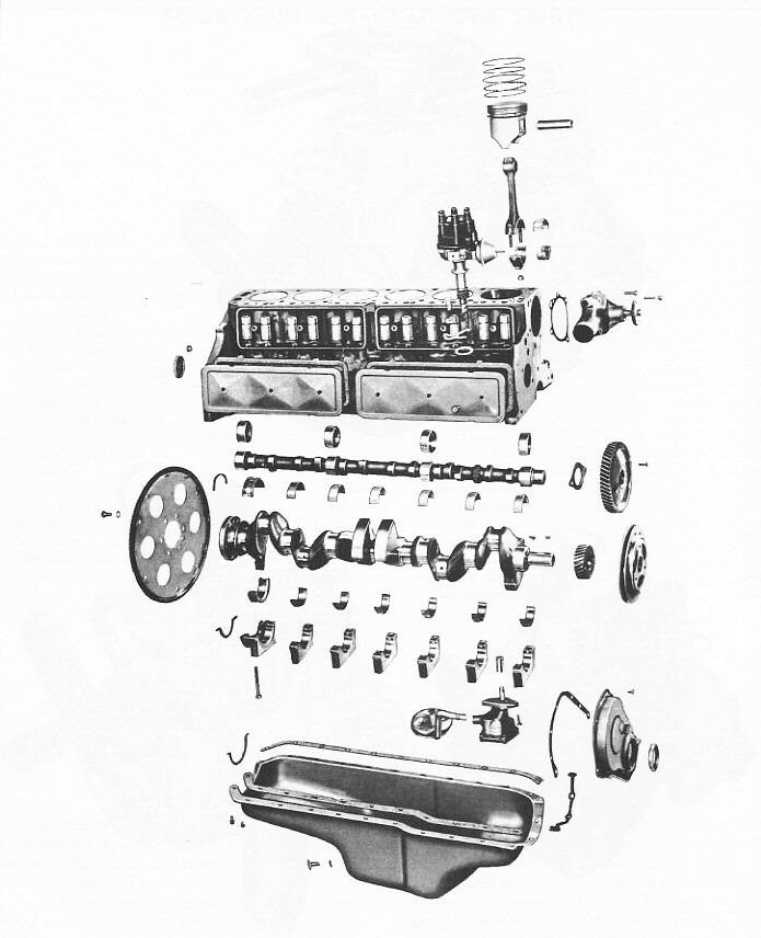 The Engine Page