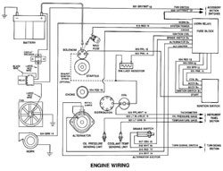 Painless Wiring Diagram 55 Chevy, Painless, Free Engine