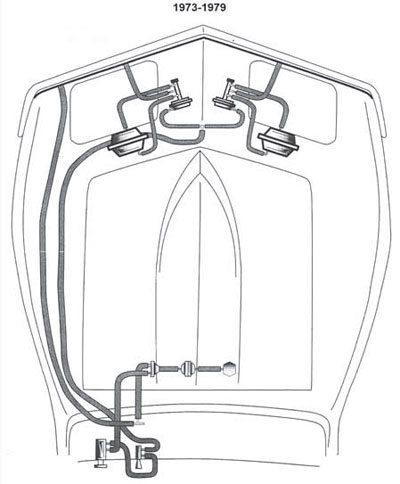 Body Installation: C3 Corvette Restoration Guide