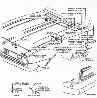 How to Restore Your Camaro: Bodywork Guide