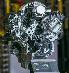 the new gm l8t engine is a 401ci gen v that hot rodders will love [ 1526 x 1017 Pixel ]