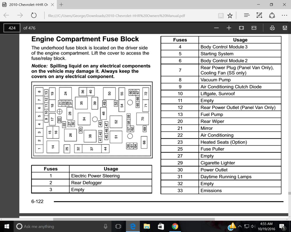 medium resolution of 2011 chevrolet hhr fuse diagram 5 12 tridonicsignage de u20222011 chevrolet hhr fuse diagram wiring