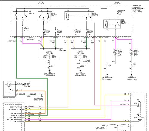 small resolution of hhr headlight wiring diagram electrical work wiring diagram u2022 2008 hhr door lock diagram 2007