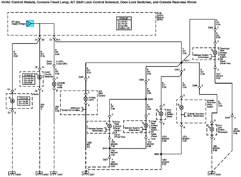 2011 chevy hhr wiring diagram