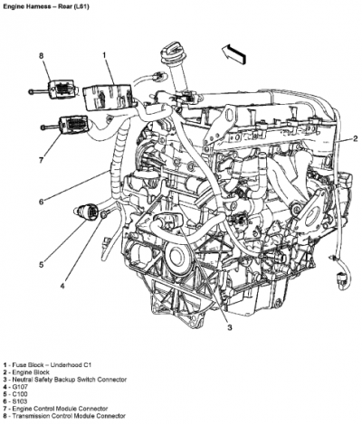 2003 Saturn Ion Engine Diagram C100 Location • Wiring