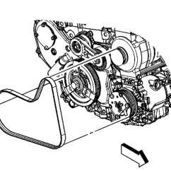 2006 Chevy Equinox Engine Diagram Gibson Les Paul Custom Wiring Serptine Belt Replacement - Hhr Network