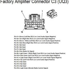2006 Gmc Stereo Wiring Diagram 2001 Chevy Silverado Which One Is The