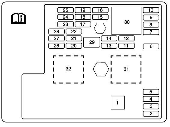 Inner Panel 2009 Chevy Malibu Fuse Box Diagram • Wiring