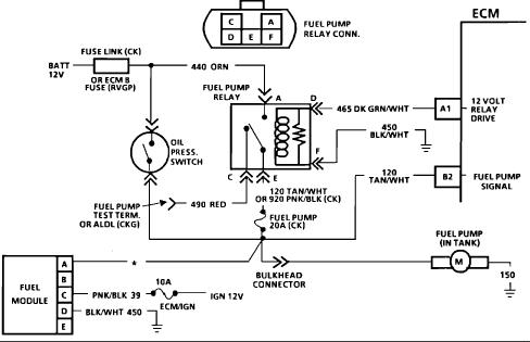 85 chevy truck gas tank wiring  dodge w150 wiring diagram