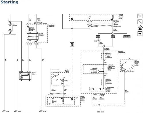 small resolution of malibu 2009 start circuit jpg