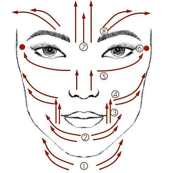 roll away from the center of the face