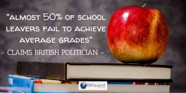 Almost 50% of school leavers fail to achieve average grades