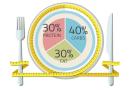 Dieta La Zona, cos'è e come funziona