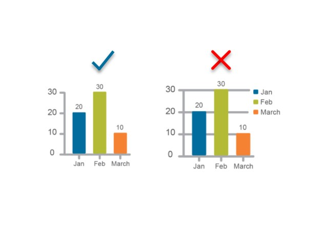 Sales Education Infographics
