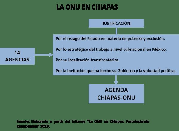 ONU_1