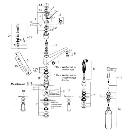 grohe kitchen faucet replacement parts cheap ideas classic - 33 858 euromix