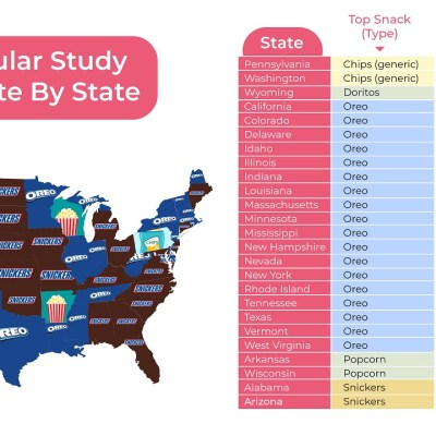 ما يفضل تناوله الأمريكيون أثناء الدراسة حسب كل ولاية