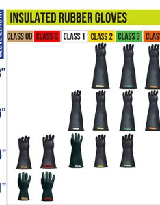 Class low voltage rubber insulated gloves lrig also arc flash chicago protective apparel rh chicagoprotective