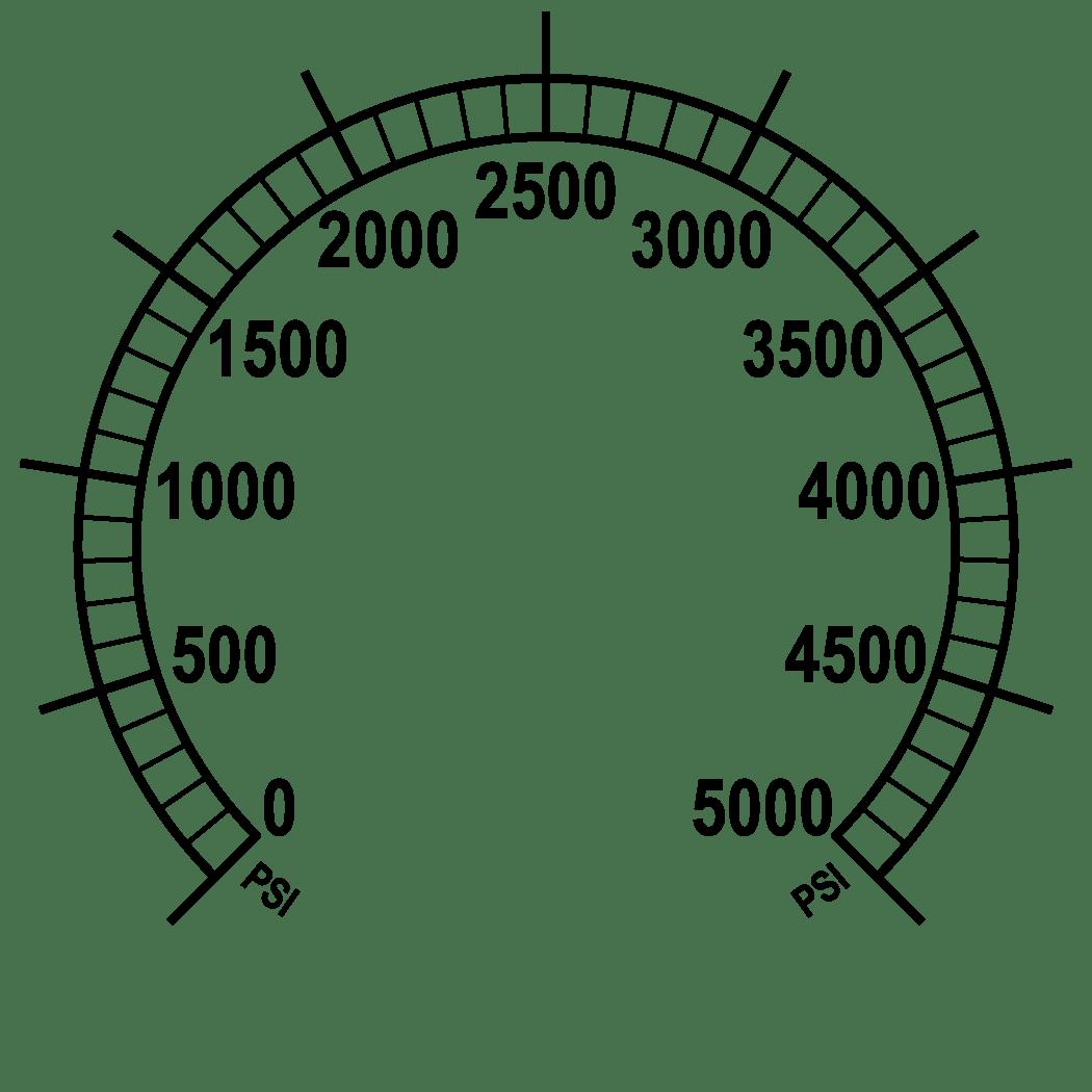 Sani-Flow Homogenizer Pressure Gauge Part Number