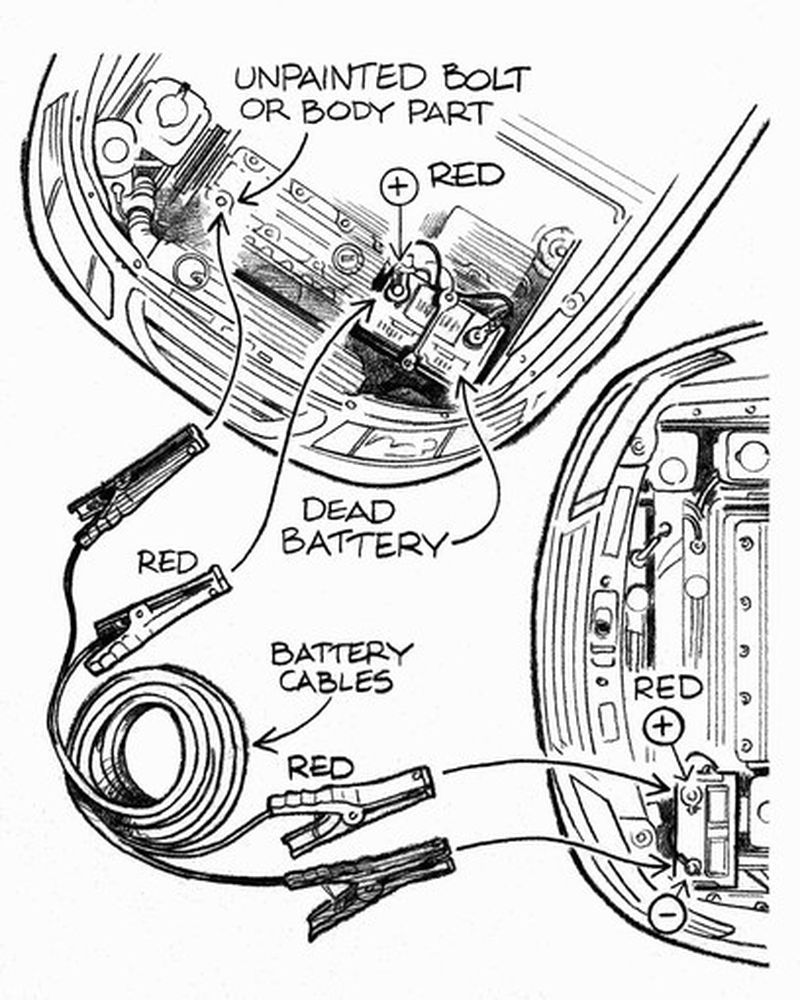 hight resolution of jump start a car battery