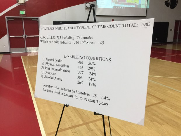 A sign brought by Ronald Reed shows statistics from the latest Butte County Point in Time Count. Reed explained his proposal to an audience of about 100 people at a town hall in Thermalito on June 12, 2018. (Risa Johnson -- Chico Enterprise-Record)
