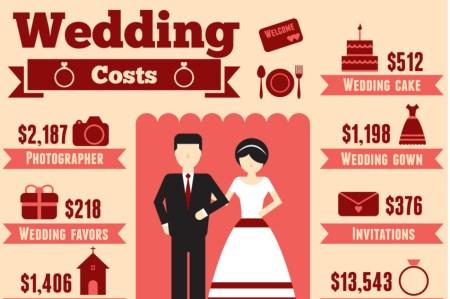 ideas-ahorrar-en-boda