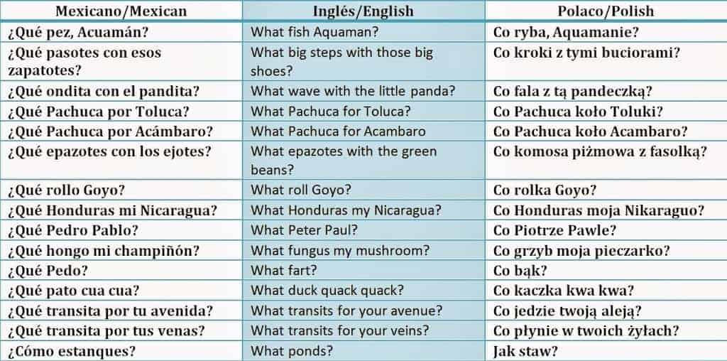 blog-idioma