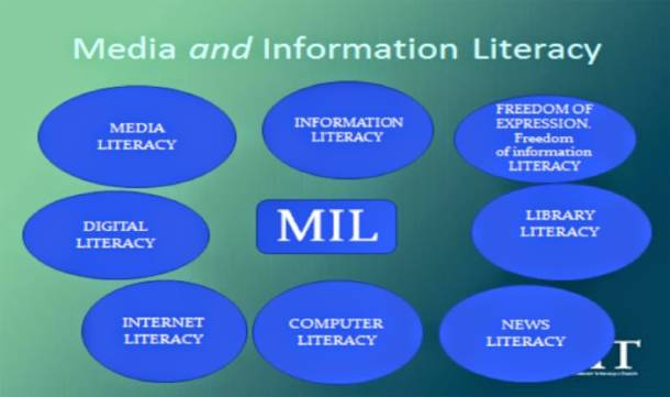 Register now! UNESCO's free online Media and Information Literacy course for youth