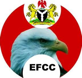 Corrupt persons behind 'rented protest' – EFCC