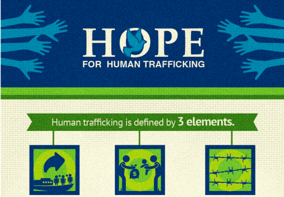 Hope for Human Trafficking