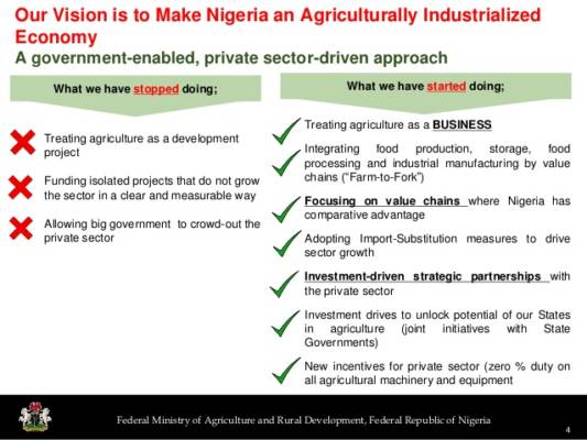 The future of agriculture in Nigeria