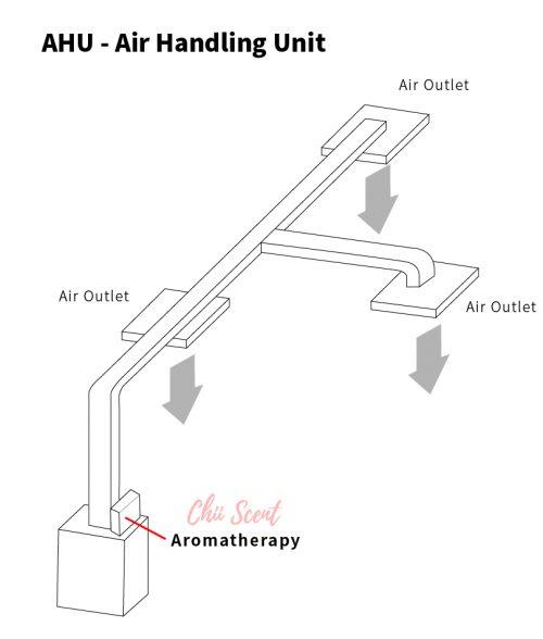 Air Handling Unit Schematic Diagram