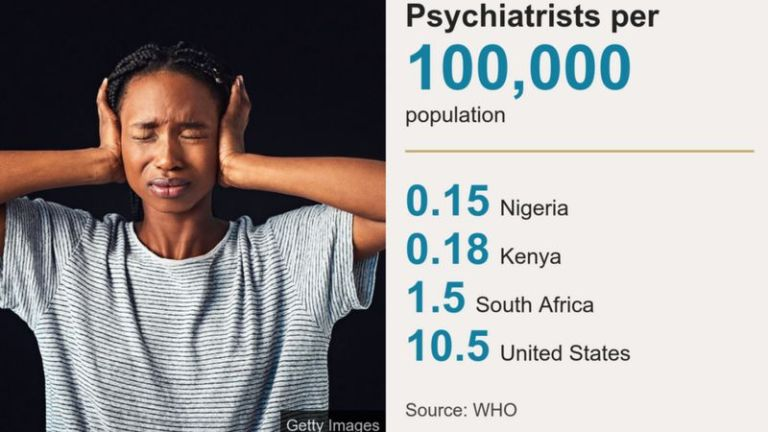If the US Lacks Resources, What Does Mental Health Care in Nigeria Look Like?
